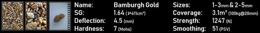 Bamburgh Gold Resin Bound Aggregate