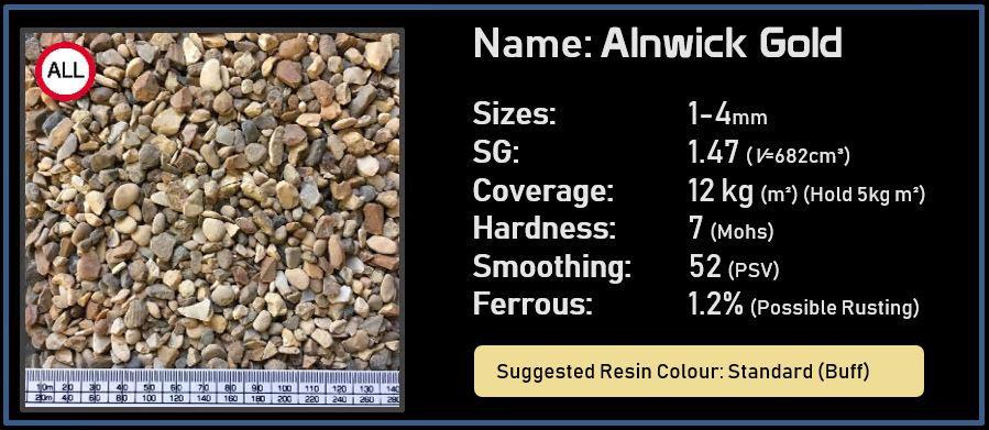 Alnwick Gold.JPG
