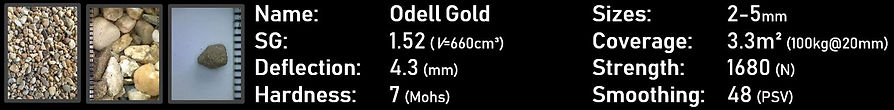 Odell Gold Resin Bound Aggregate