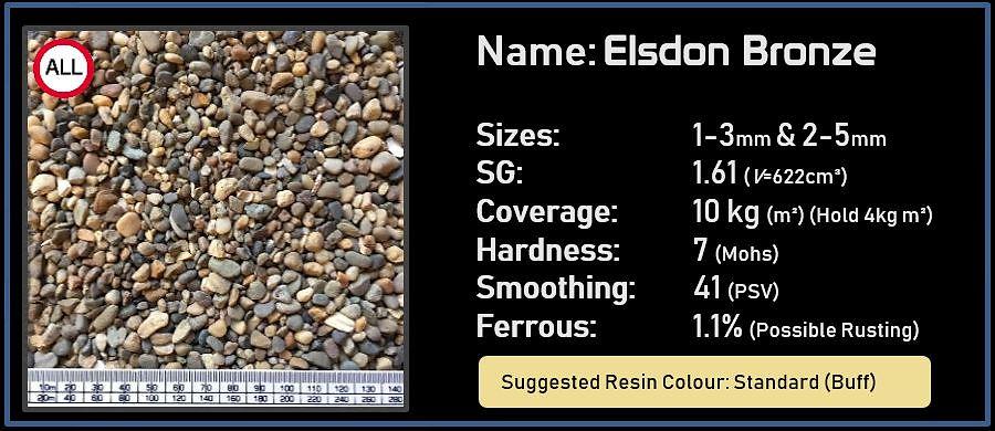 Elsdon Bronze.JPG