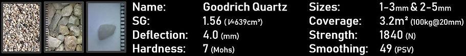 Goodrich Quartz Resin Bound Aggregate