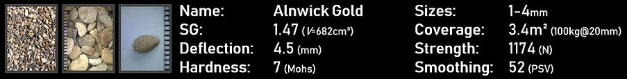 Alnwick Gold Resin Bound Aggregate