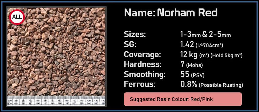 Norham Red.JPG