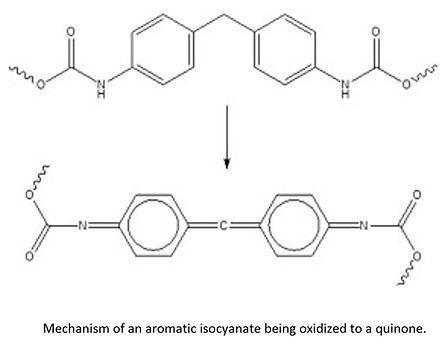Isocyanate oxidized to a Quinone