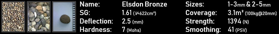 Elsdon Bronze Resin Bound Aggregate
