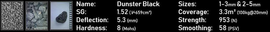 Dunster Black Resin Bound Aggregate