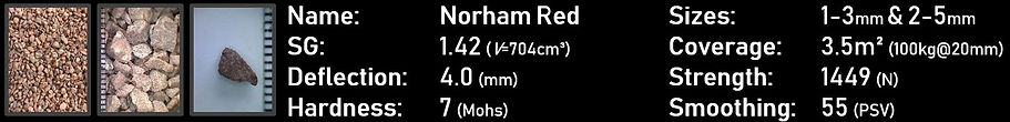 Norham Red Resin Bound Aggregate