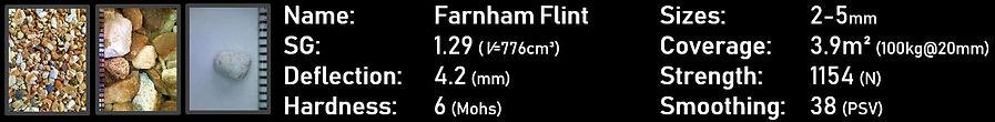 Farnham Flint Resin Bound Aggregate