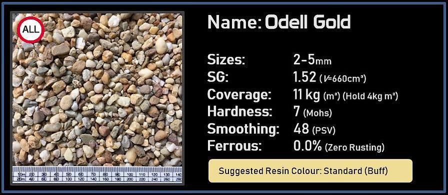 Odell Gold.JPG