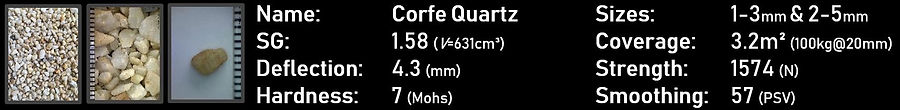 Corfe Quartz Resin Bound Aggregate
