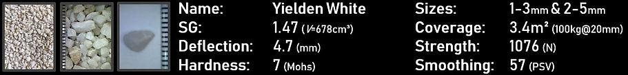 Yielden White Resin Bound Aggregate