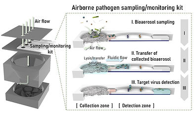 2020_ACS Sensors.jpg