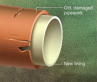 What is drain lining in Preston