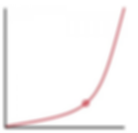 exponential curve.png