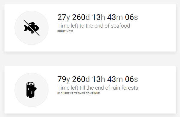 theworldcounts fish and rainforests.png