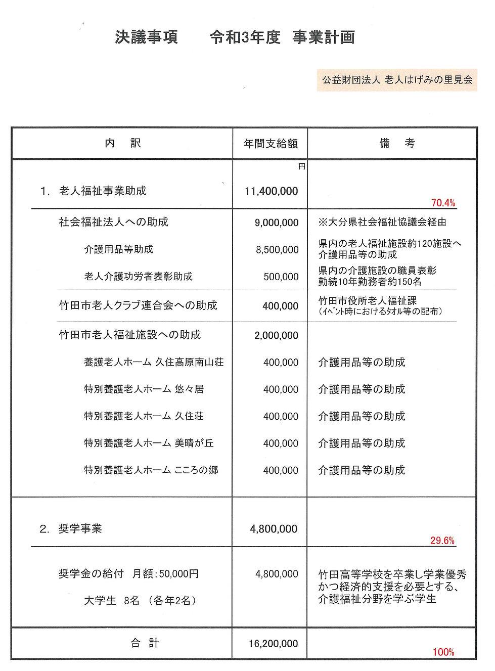 令和3年度事業計画 (2).jpg