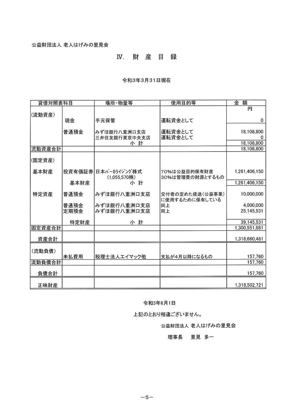 財産目録 R3.3.31.jpg