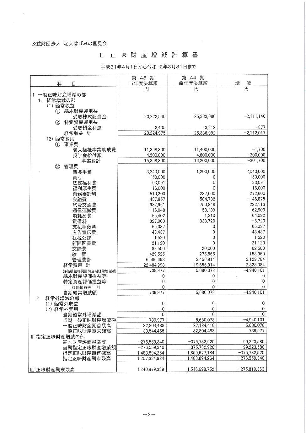 4 正味財産増減計算書.jpg