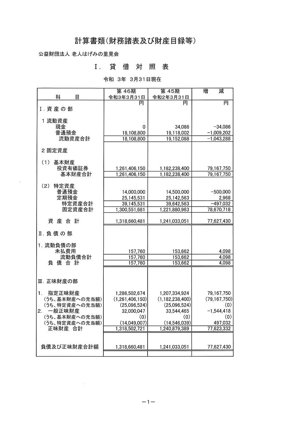 貸借対照表 R3.3.31.jpg