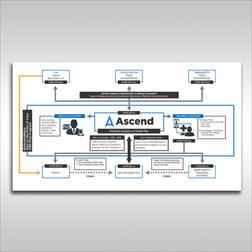 Ascend Flowchart