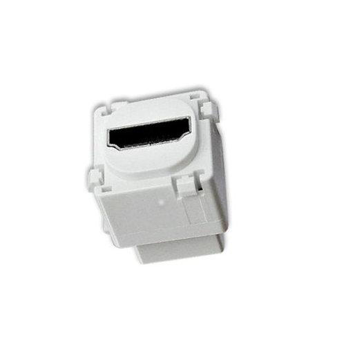 HDMI to HDMI Mech Insert White