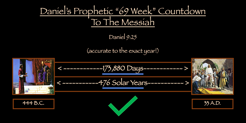 Daniel's prophetic 69 week countdown to the Messiah Daniel 70 Weeks 173,880 days 476 years 444 B.C. 33 A.D. Triumphal Entry
