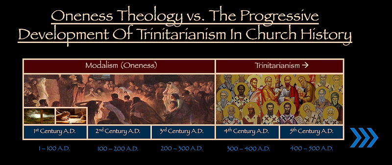 Oneness Theology Modalism vs. the Progressive Development of Trinitarianism in Church History