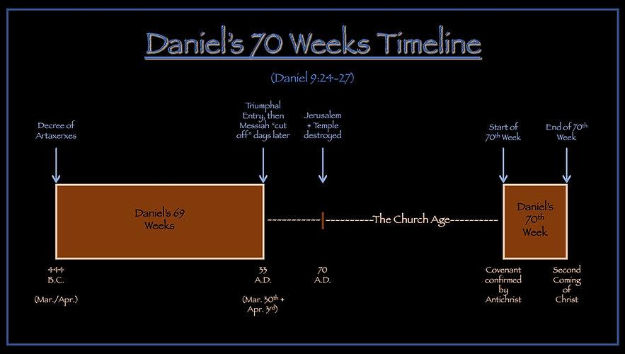 Daniel's 70 Weeks Timeline Chart