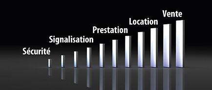 Sécurité - Signalisation - Prestation - Location - Vente
