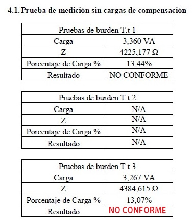 02 CARGAS DE COMPENSACION CREG 015 4