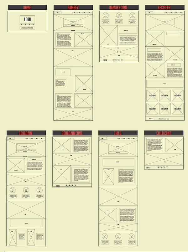 WireFrames.jpg