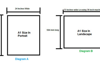 What you should know about A1|A0 Plotter in singapore! Read Before you buy!