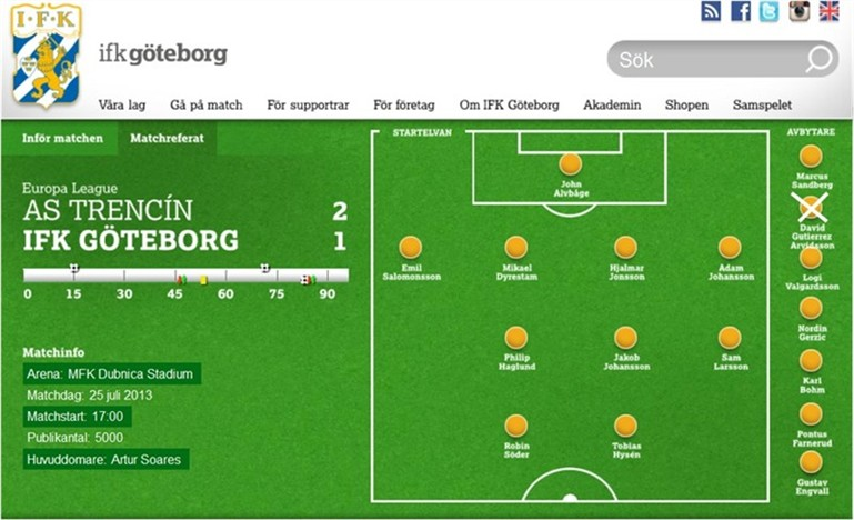 2013_A-lag_kallelse05_Europa_League
