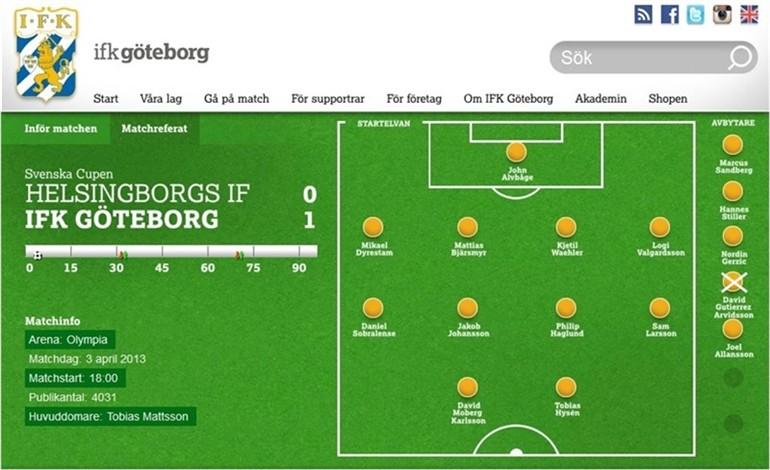 2013-04-03_Laguppstlling_Helsingborg_quartsfinal_Svenska_Cupen