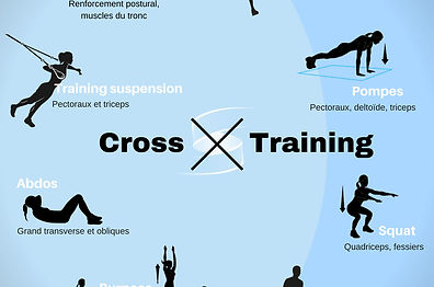 sport-en-entreprise-cross-training.jpg