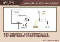控制LED (2).jpg