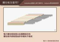 麵包板 (8).jpg