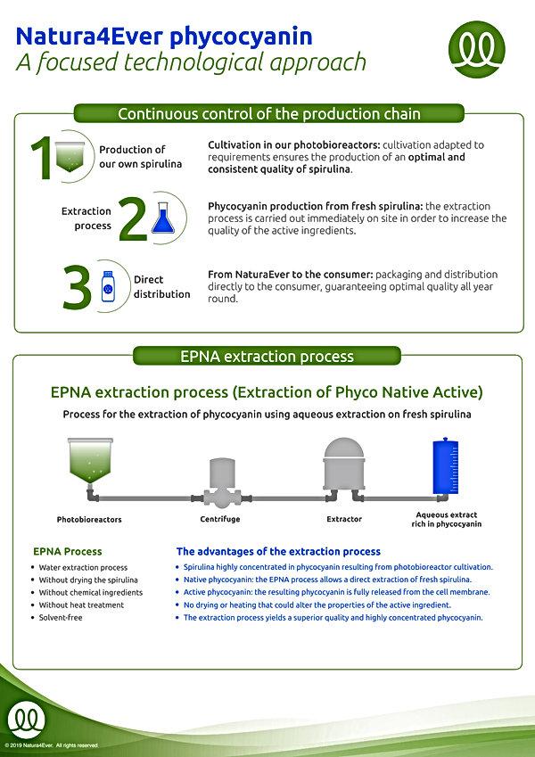 Phycocyanine EPNA N4E_EN.jpg