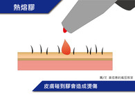 熱熔膠教學19