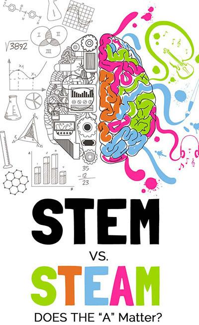 STEM vs. STEAM - Choosing the right education model