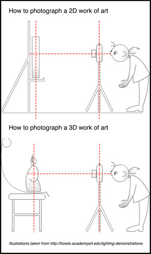 Professional art practices: What you should already have pt. 2
