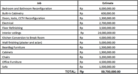 Detailed Budget.png