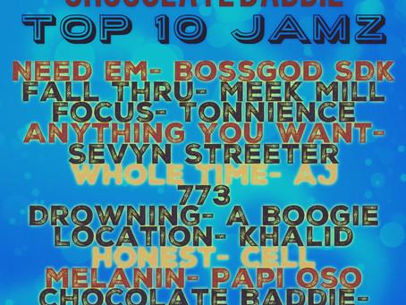 Last Week's Top 10 Hitz!
