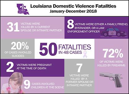 La-2018-DV-Fatalities-Graphic-1.jpg