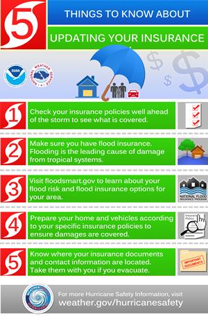 Emergency Preparedness-Updating Your Ins
