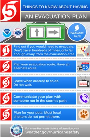 Emergency Preparedness-Get An Evacuation