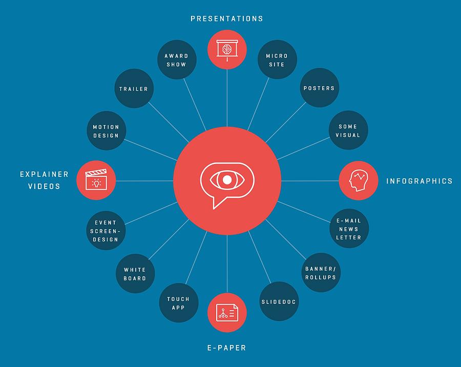 visual_storytelling_circle_output_maximi