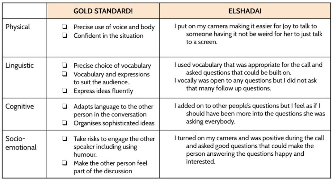 Elshadai's reflections