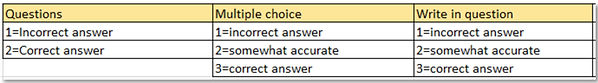 Question answer number.jpg