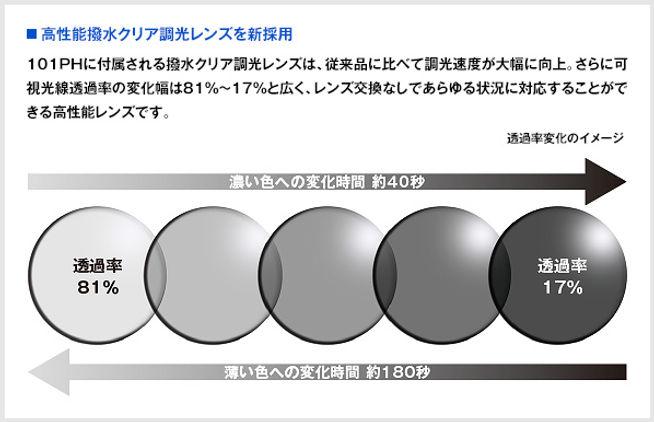 spec_101ph-thumb-598x386-14938.jpg